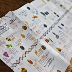 Biotech-Canada-Brochure